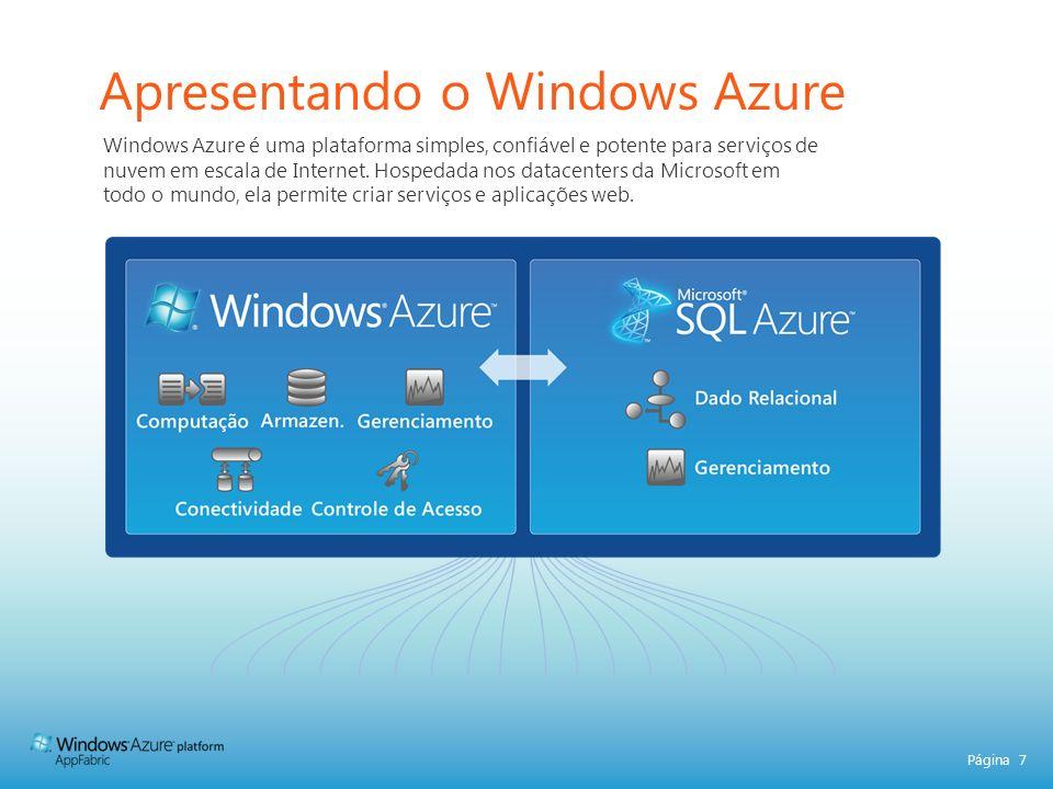 Página 7 Windows Azure é uma plataforma simples, confiável e potente para serviços de nuvem em escala de Internet. Hospedada nos datacenters da Micros