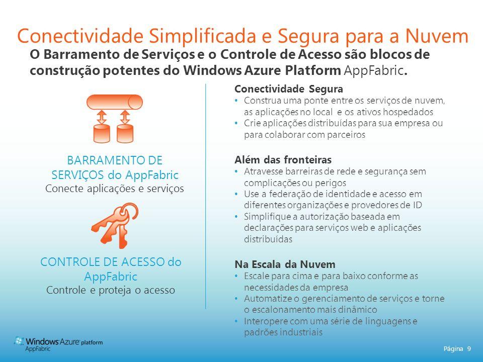Página 9 Conectividade Simplificada e Segura para a Nuvem O Barramento de Serviços e o Controle de Acesso são blocos de construção potentes do Windows Azure Platform AppFabric.
