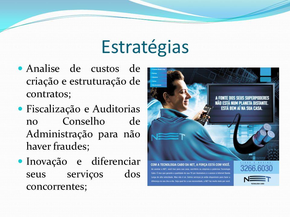 Estratégias Analise de custos de criação e estruturação de contratos; Fiscalização e Auditorias no Conselho de Administração para não haver fraudes; I