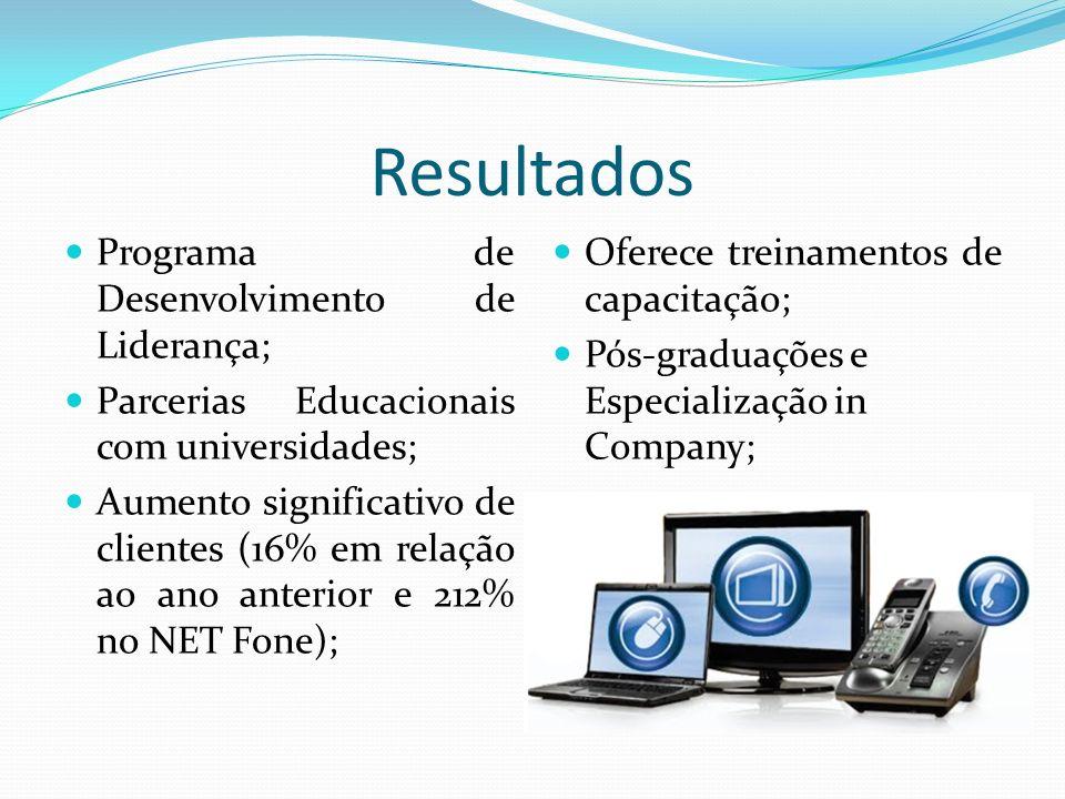 Resultados Programa de Desenvolvimento de Liderança; Parcerias Educacionais com universidades; Aumento significativo de clientes (16% em relação ao an