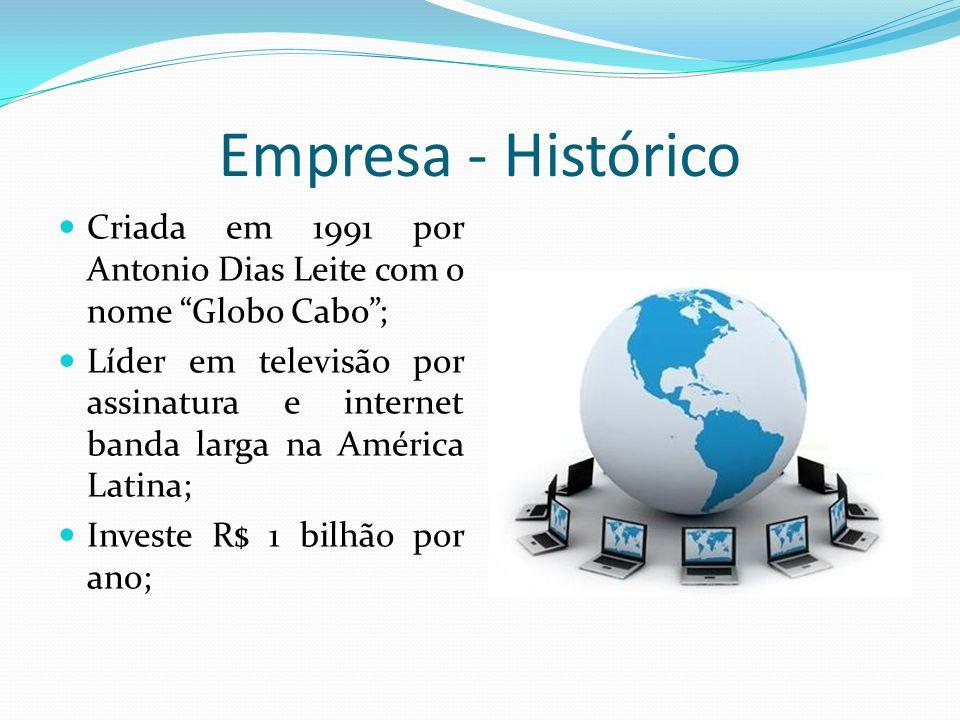 Empresa - Histórico Criada em 1991 por Antonio Dias Leite com o nome Globo Cabo; Líder em televisão por assinatura e internet banda larga na América L