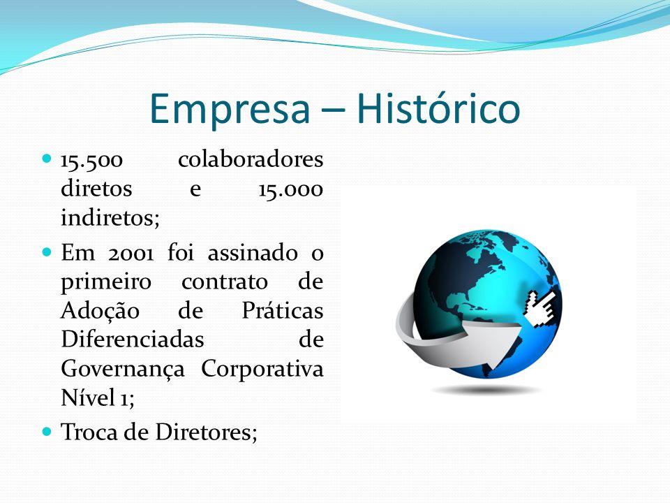 Empresa – Histórico 15.500 colaboradores diretos e 15.000 indiretos; Em 2001 foi assinado o primeiro contrato de Adoção de Práticas Diferenciadas de G