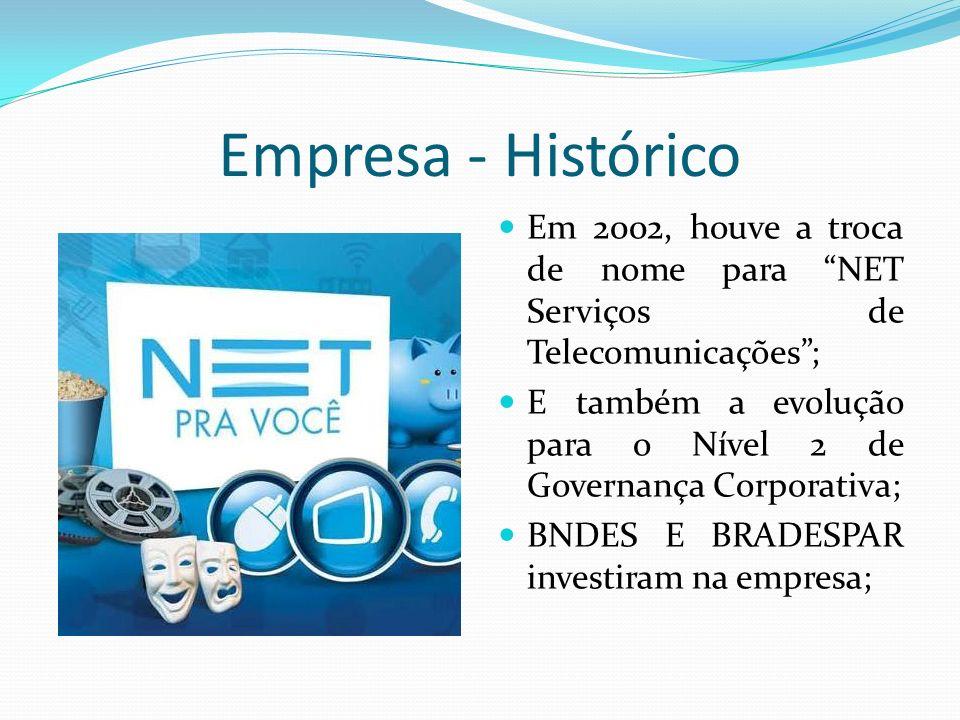 Empresa - Histórico NET passa a ser controlada pela Globo Participações e Telmex; Em 2006, iniciou-se o serviço de voz, com a união da Embratel; Destaque do 3D e as altas velocidades da banda larga.;