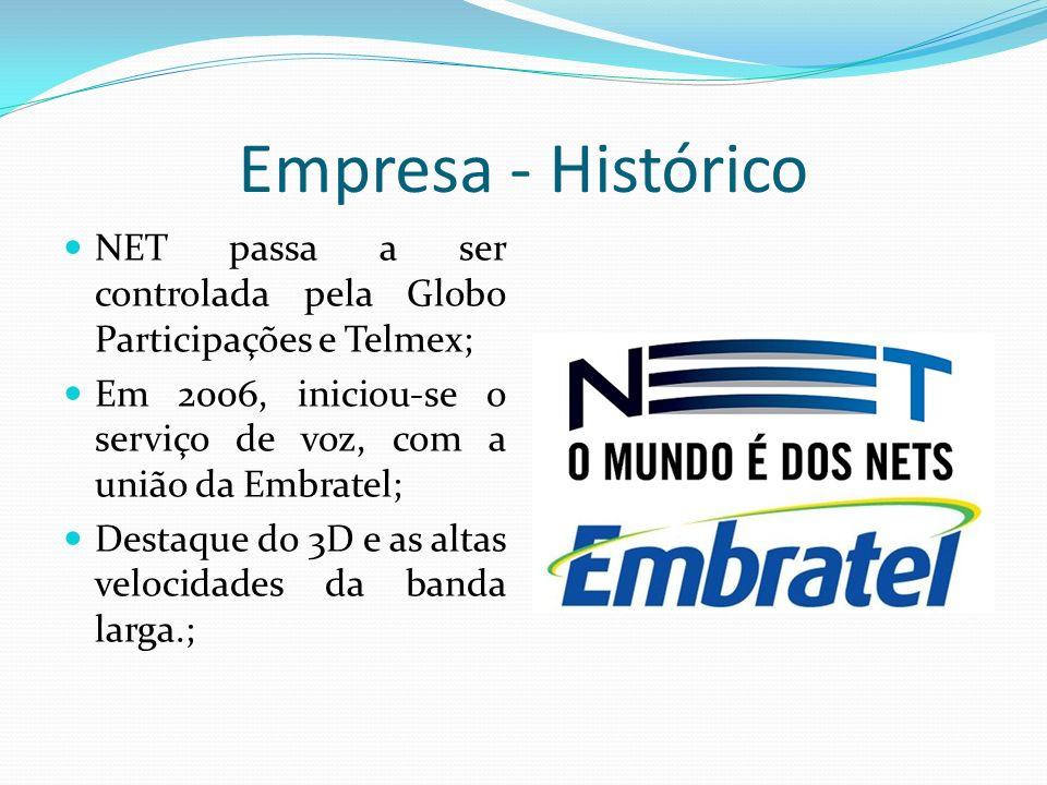 Empresa - Histórico NET passa a ser controlada pela Globo Participações e Telmex; Em 2006, iniciou-se o serviço de voz, com a união da Embratel; Desta