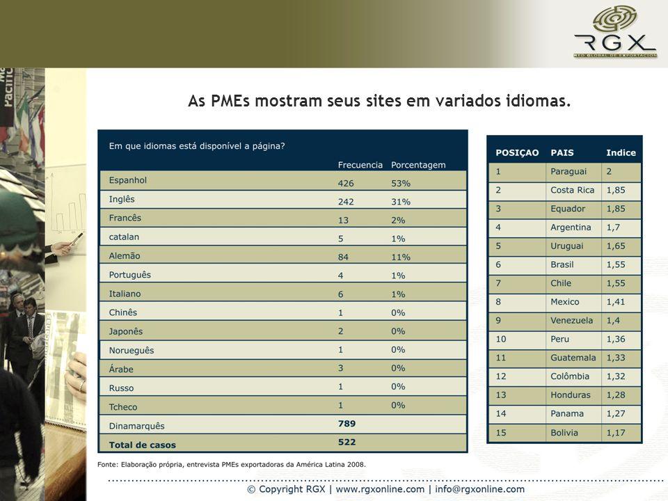 As PMEs mostram seus sites em variados idiomas.