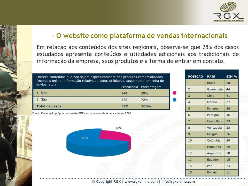- O website como plataforma de vendas internacionais Em relação aos conteúdos dos sites regionais, observa-se que 28% dos casos estudados apresenta conteúdos e utilidades adicionais aos tradicionais de informação da empresa, seus produtos e a forma de entrar em contato.
