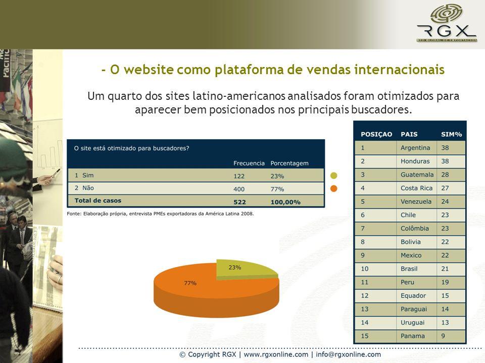 - O website como plataforma de vendas internacionais Um quarto dos sites latino-americanos analisados foram otimizados para aparecer bem posicionados nos principais buscadores.