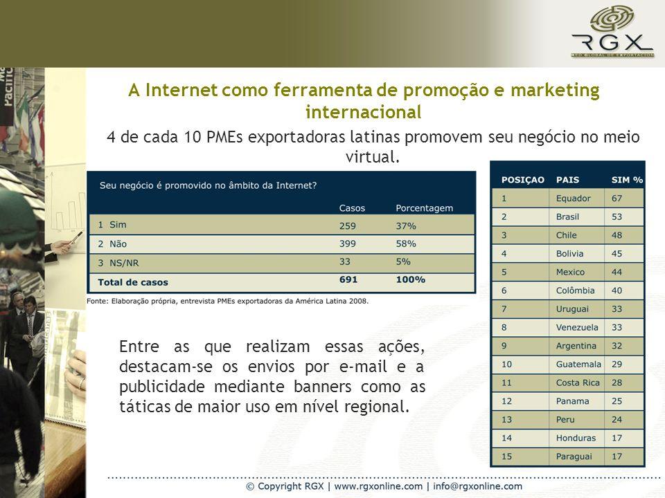 A Internet como ferramenta de promoção e marketing internacional 4 de cada 10 PMEs exportadoras latinas promovem seu negócio no meio virtual.