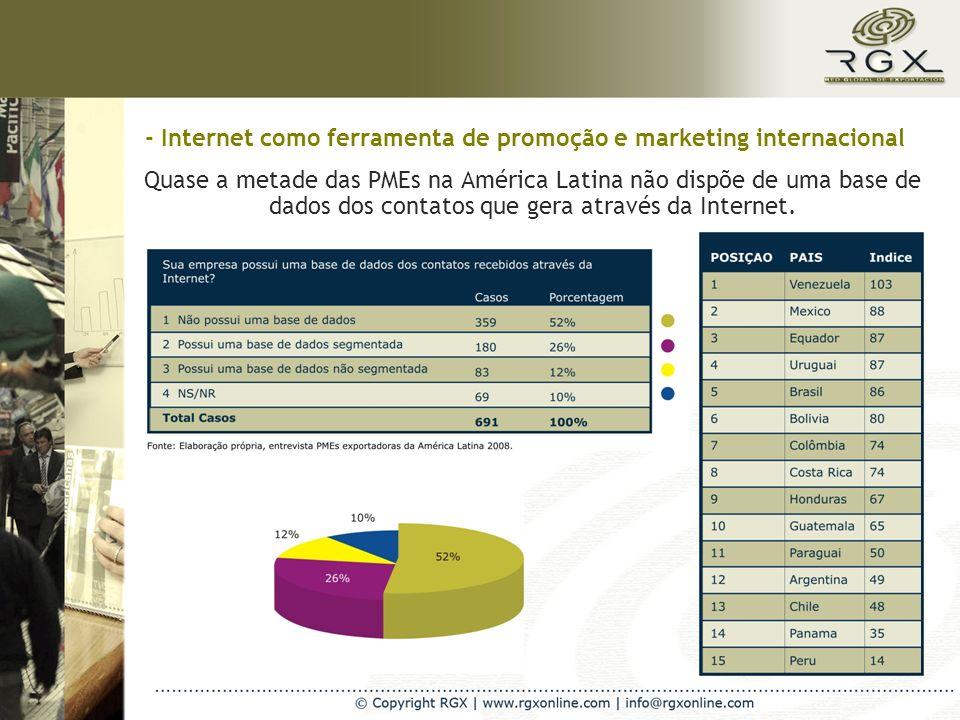 Quase a metade das PMEs na América Latina não dispõe de uma base de dados dos contatos que gera através da Internet.