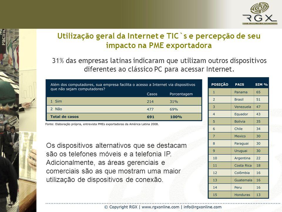 Utilização geral da Internet e TIC`s e percepção de seu impacto na PME exportadora 31% das empresas latinas indicaram que utilizam outros dispositivos diferentes ao clássico PC para acessar Internet.