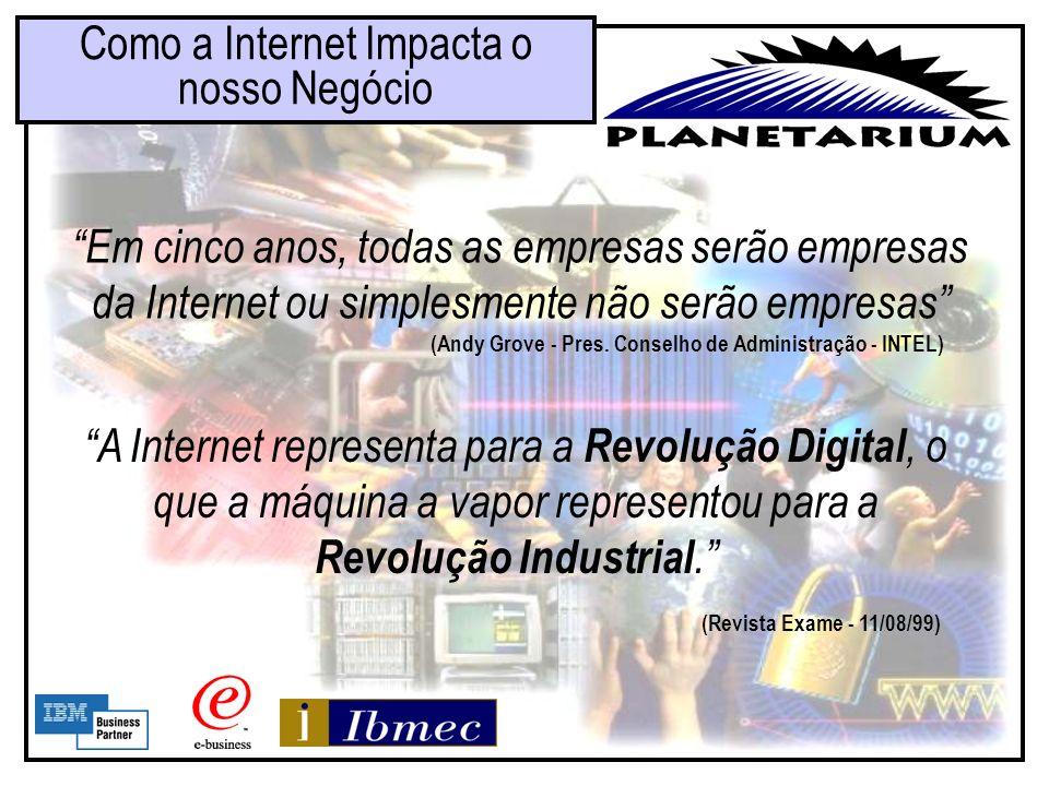Graças a Internet, ser Digital tornou-se imperativo. Pense em seu negócio como algo que: Não ocupa lugar físico Está no mundo todo Muda a todo instant