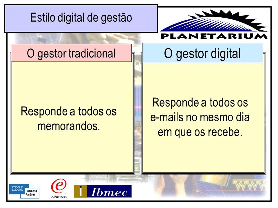 O gestor digital Estilo digital de gestão O gestor tradicional Facilita a comunicação entre os subordinados. Comunica-se bem com os subordinados.