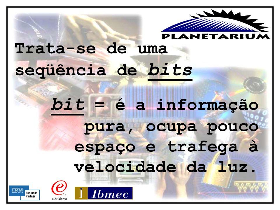 Trata-se de uma seqüência de bits bit = é a informação pura, ocupa pouco espaço e trafega à velocidade da luz.