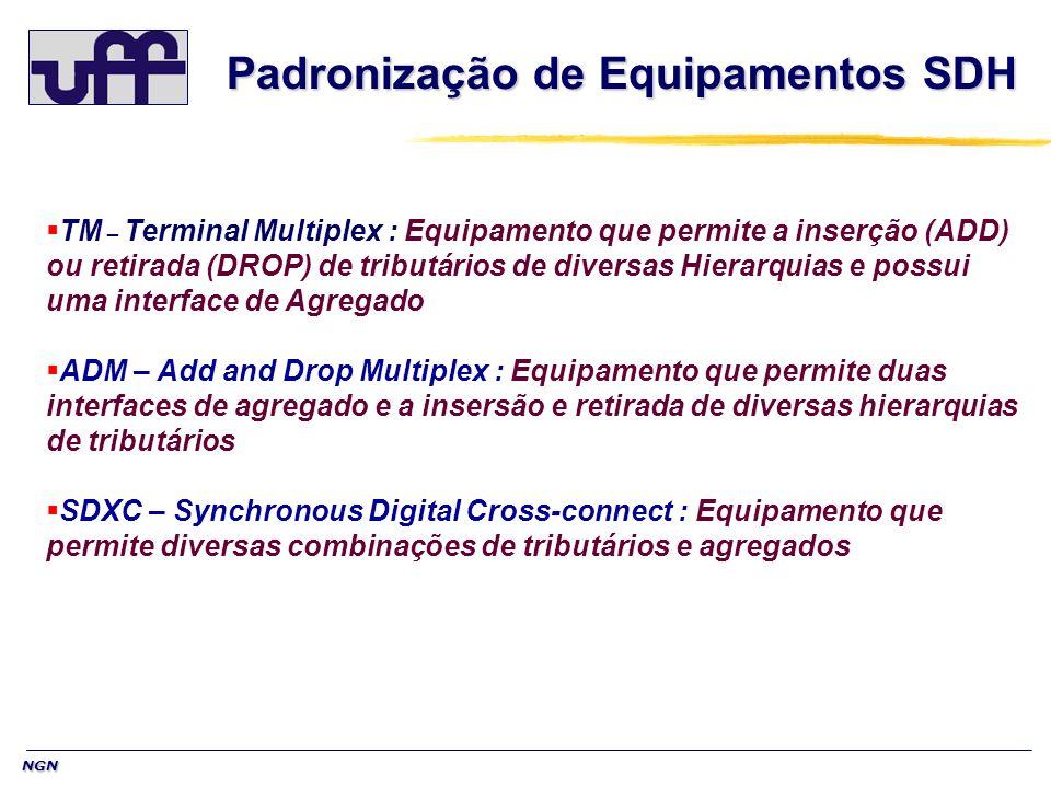 NGN Padronização de Equipamentos SDH TM – Terminal Multiplex : Equipamento que permite a inserção (ADD) ou retirada (DROP) de tributários de diversas