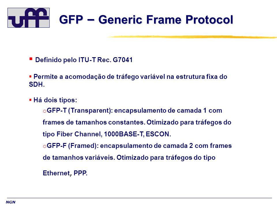 NGN GFP – Generic Frame Protocol Definido pelo ITU-T Rec. G7041 Permite a acomodação de tráfego variável na estrutura fixa do SDH. Há dois tipos: o GF
