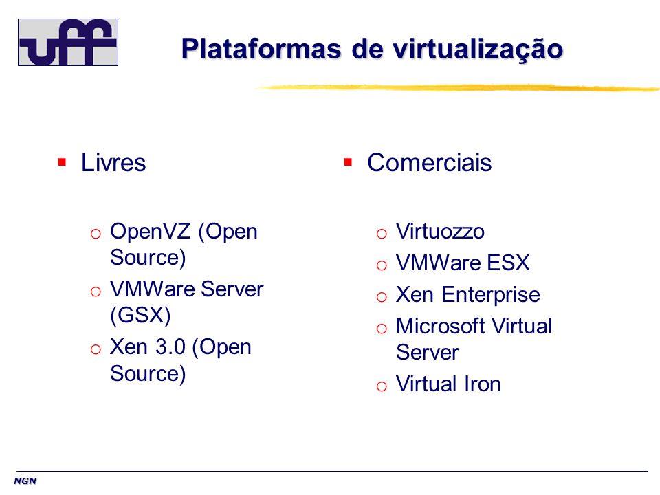 NGN Plataformas de virtualização Livres o OpenVZ (Open Source) o VMWare Server (GSX) o Xen 3.0 (Open Source) Comerciais o Virtuozzo o VMWare ESX o Xen