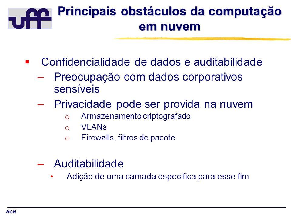 NGN Principais obstáculos da computação em nuvem Confidencialidade de dados e auditabilidade –Preocupação com dados corporativos sensíveis –Privacidad