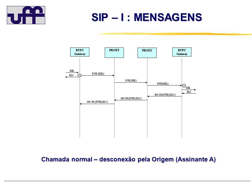 SIP – I : MENSAGENS Chamada normal – desconexão pela Origem (Assinante A)