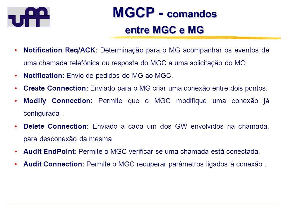 MGCP - comandos entre MGC e MG Notification Req/ACK: Determinação para o MG acompanhar os eventos de uma chamada telefônica ou resposta do MGC a uma s
