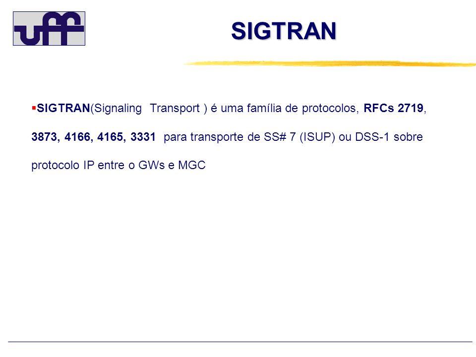 SIGTRAN SIGTRAN(Signaling Transport ) é uma família de protocolos, RFCs 2719, 3873, 4166, 4165, 3331 para transporte de SS# 7 (ISUP) ou DSS-1 sobre pr