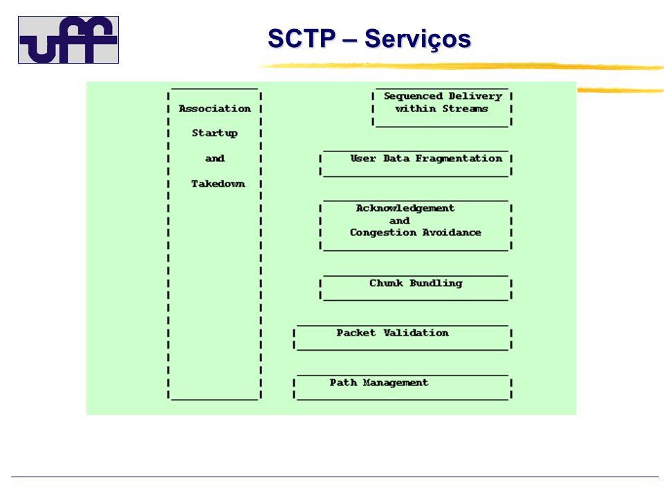 SCTP – Serviços