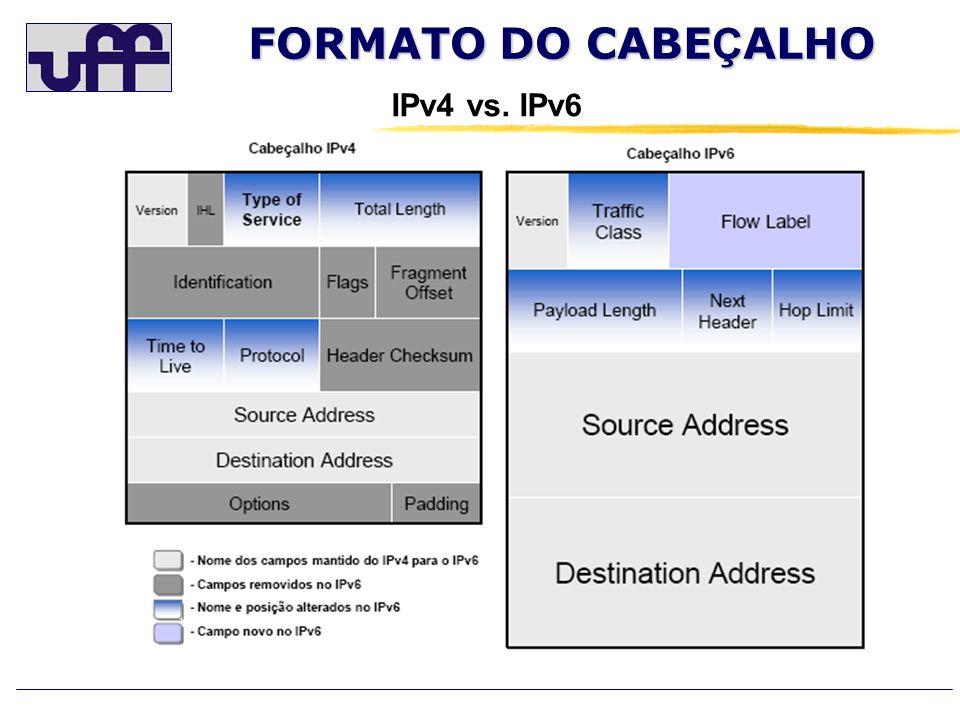 IPv4 vs. IPv6
