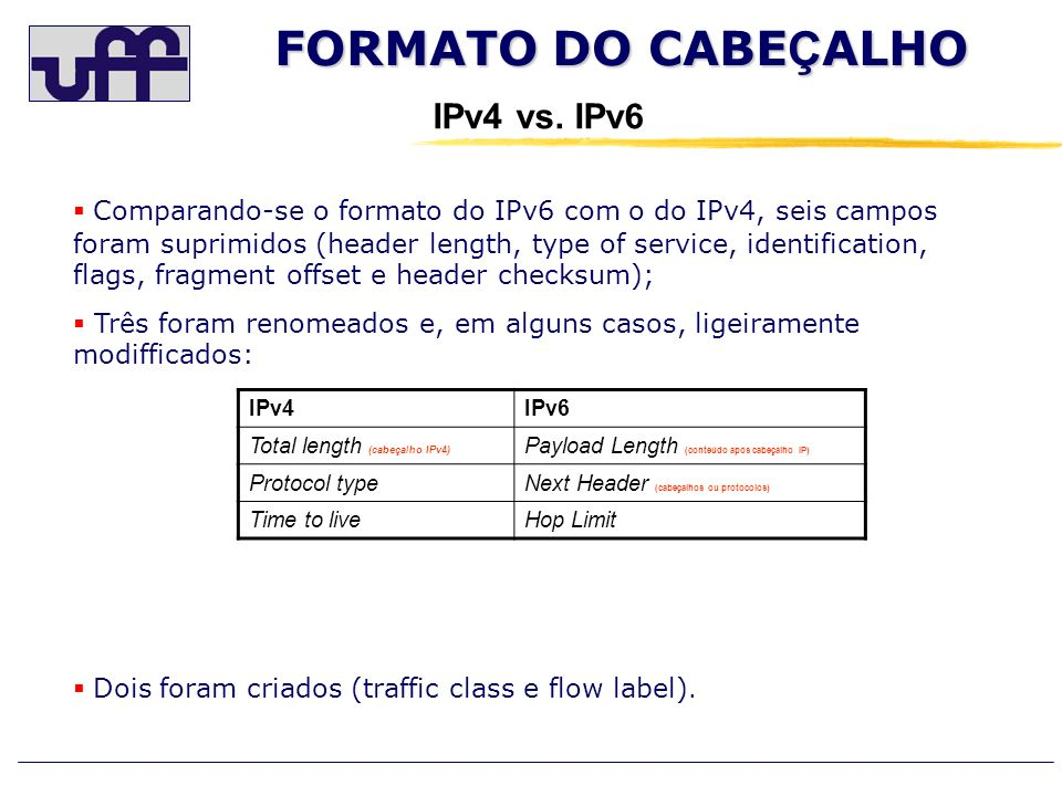 FORMATO DO CABE Ç ALHO IPv4 vs. IPv6 Comparando-se o formato do IPv6 com o do IPv4, seis campos foram suprimidos (header length, type of service, iden