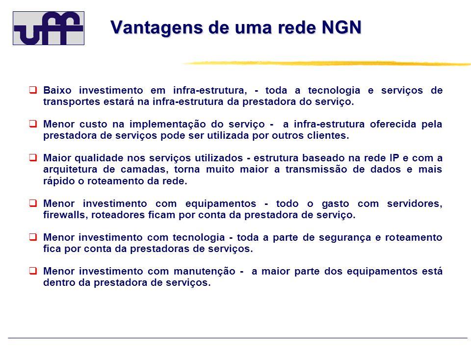 Vantagens de uma rede NGN Baixo investimento em infra-estrutura, - toda a tecnologia e serviços de transportes estará na infra-estrutura da prestadora
