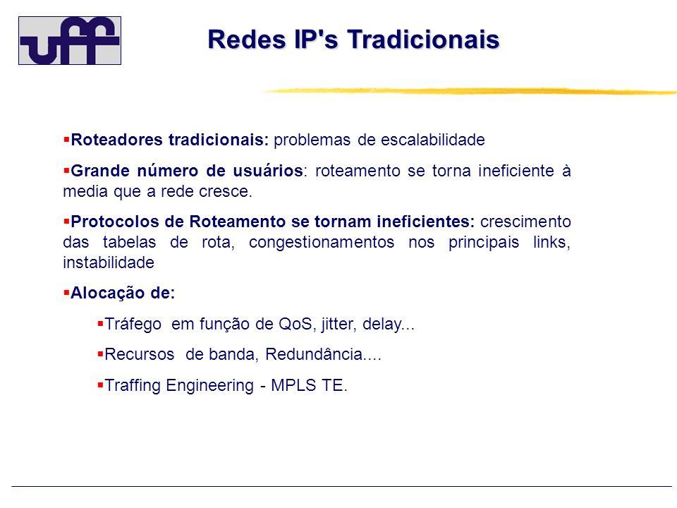 Redes IP's Tradicionais Roteadores tradicionais: problemas de escalabilidade Grande número de usuários: roteamento se torna ineficiente à media que a