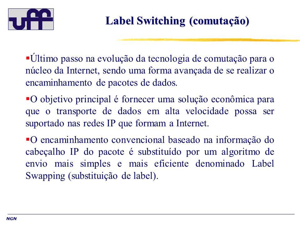 NGN Label Switching (comutação) Último passo na evolução da tecnologia de comutação para o núcleo da Internet, sendo uma forma avançada de se realizar