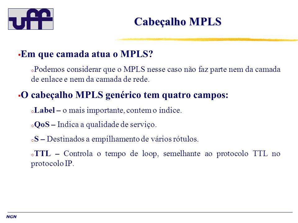 NGN Cabeçalho MPLS Em que camada atua o MPLS? o Podemos considerar que o MPLS nesse caso não faz parte nem da camada de enlace e nem da camada de rede