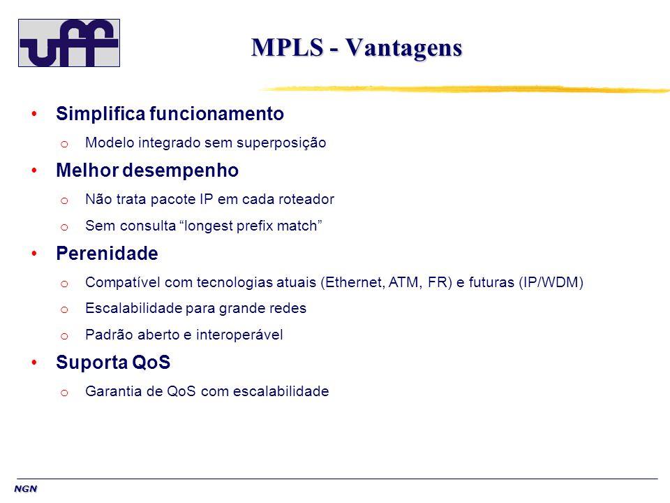NGN MPLS - Vantagens Simplifica funcionamento o Modelo integrado sem superposição Melhor desempenho o Não trata pacote IP em cada roteador o Sem consu