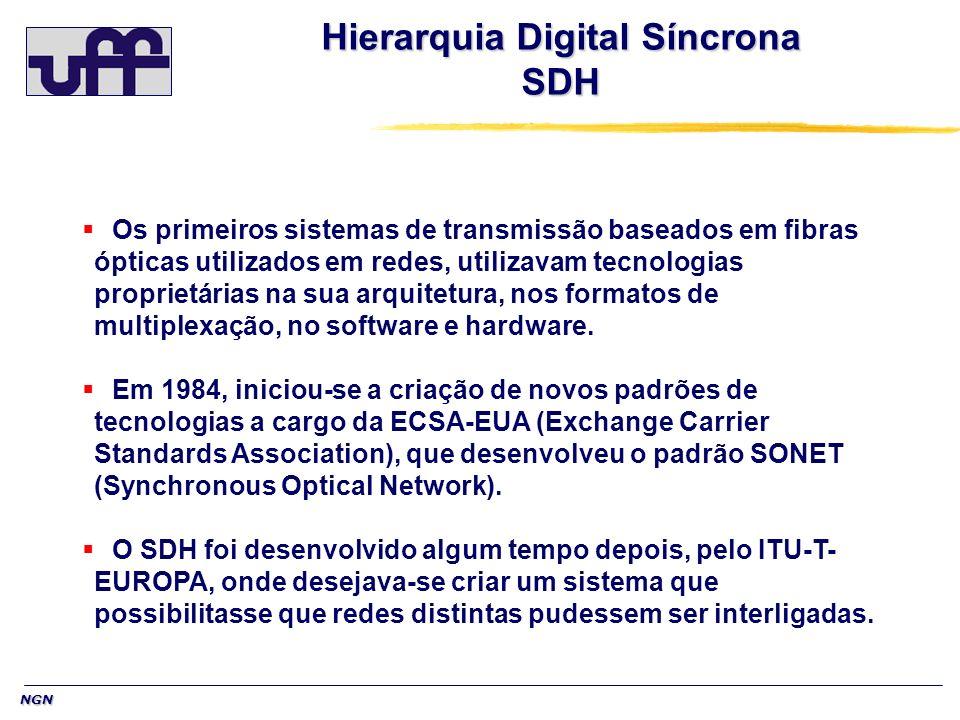 NGN Hierarquia Digital Síncrona SDH Os primeiros sistemas de transmissão baseados em fibras ópticas utilizados em redes, utilizavam tecnologias propri