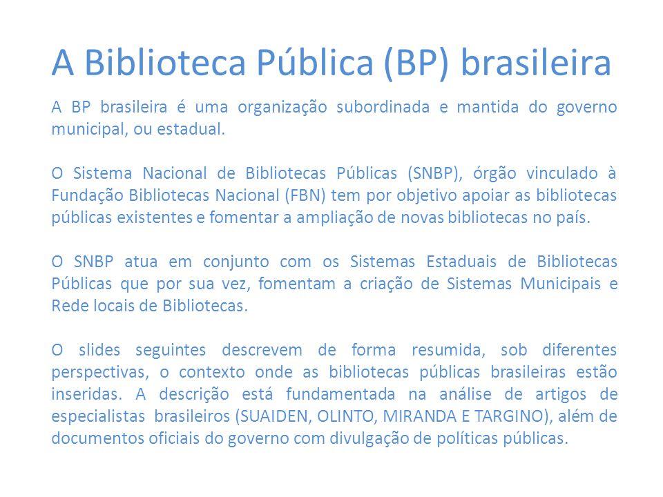 Eixos para analisar a BP no Brasil: RELEVÂNCIA Entende-se ser fundamental que as ações de política pública não estejam dissociadas das demandas efetivas da sociedade; que sejam reconhecidas como relevantes por parte da população e dos governos locais.