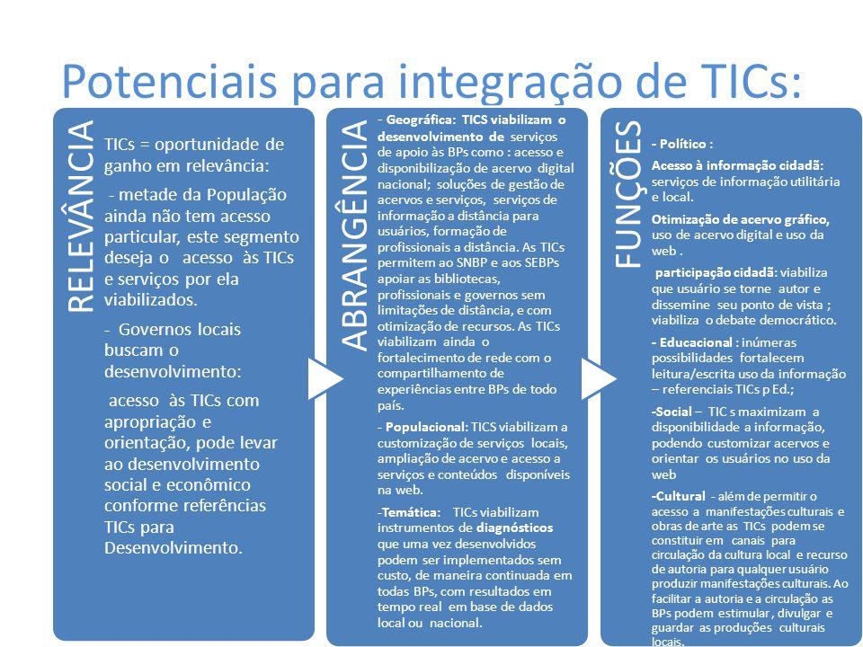 Análise SWOT a BP no Séc.XXI no Brasil FORTALEZAS PNL – promoção do livro.