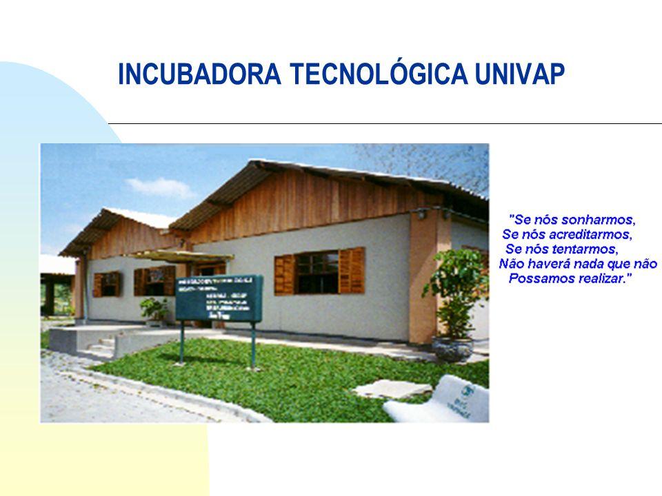 INCUBADORA TECNOLÓGICA UNIVAP