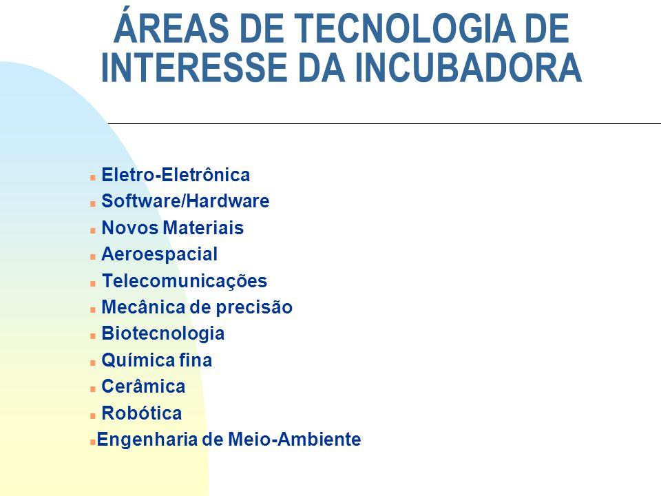 ÁREAS DE TECNOLOGIA DE INTERESSE DA INCUBADORA n Eletro-Eletrônica n Software/Hardware n Novos Materiais n Aeroespacial n Telecomunicações n Mecânica