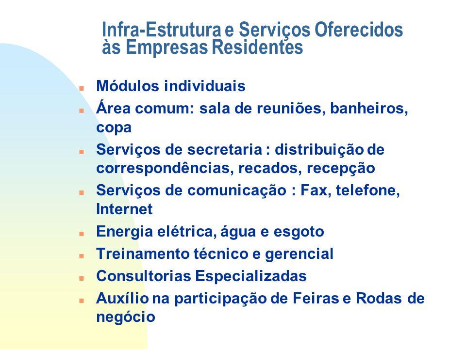Infra-Estrutura e Serviços Oferecidos às Empresas Residentes n Módulos individuais n Área comum: sala de reuniões, banheiros, copa n Serviços de secre