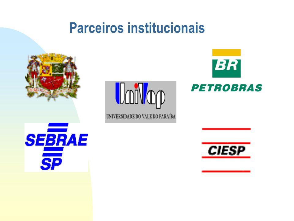 Parceiros institucionais