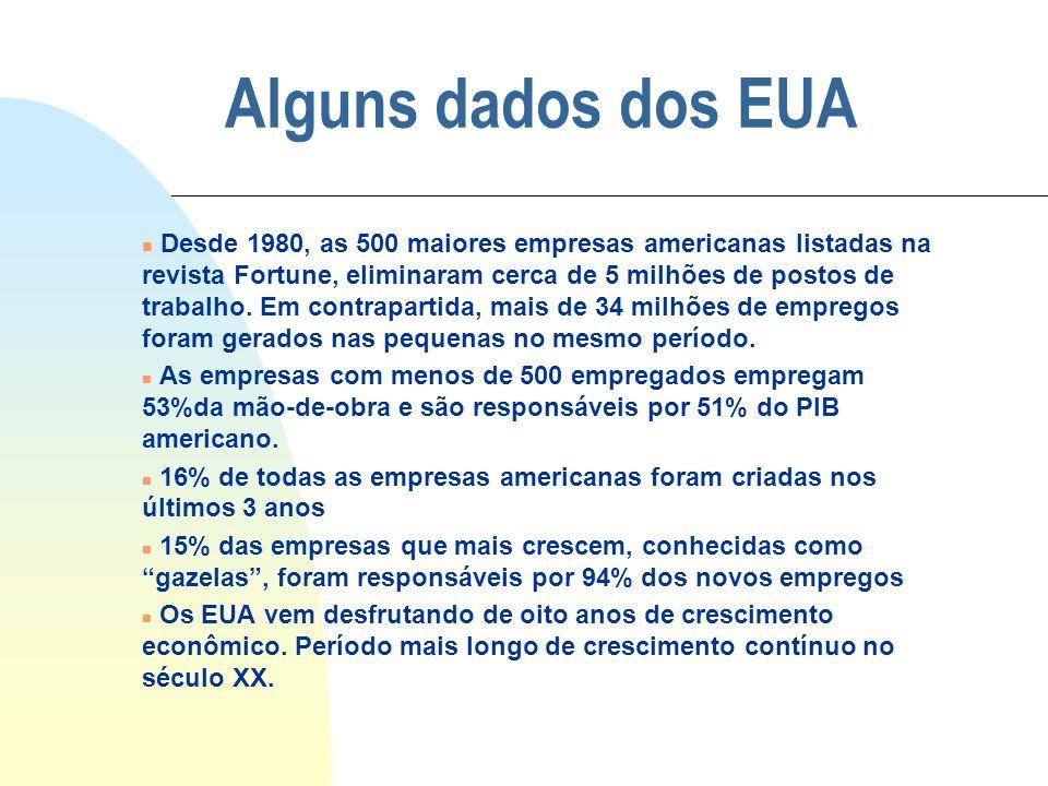 EMPRESAS RESIDENTES - CONTIN.