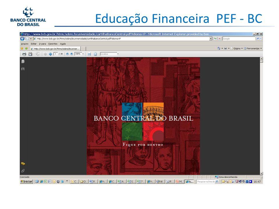Limitações da Educação Financeira Comportamento arraigado; Contabilidade mental; Impulsividade; Falta de interesse em aprender; Avaliação superestimada acerca de seu conhecimento financeiro; Funciona em conjunto com regulação apropriada e um sistema de proteção.