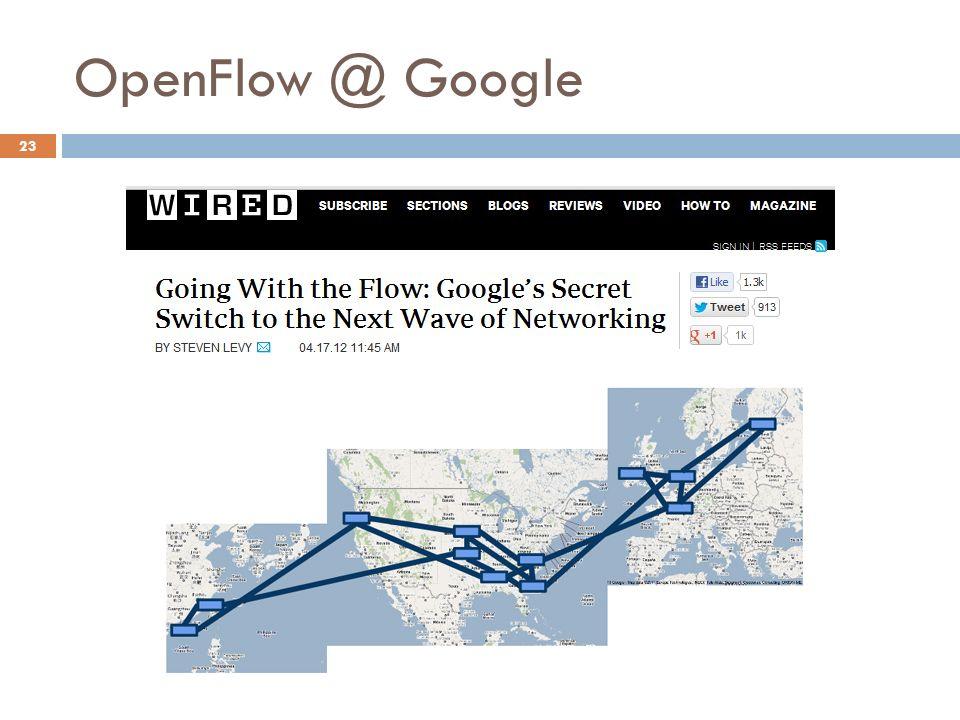 OpenFlow @ Google Arquitetura de Redes de Computadores (2013.1) 23