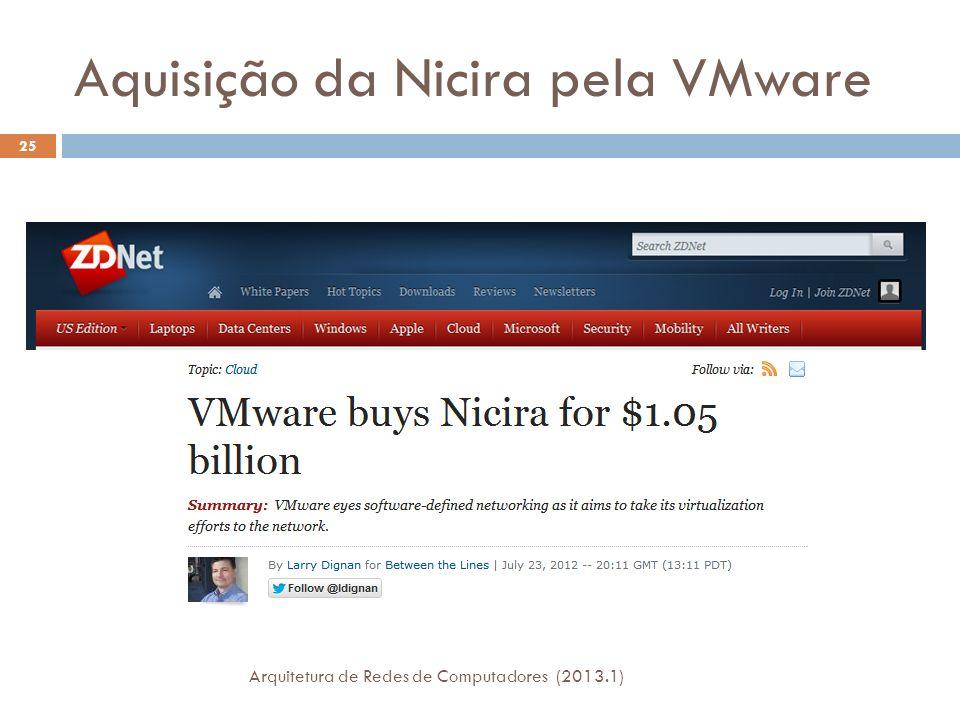 Aquisição da Nicira pela VMware Arquitetura de Redes de Computadores (2013.1) 25