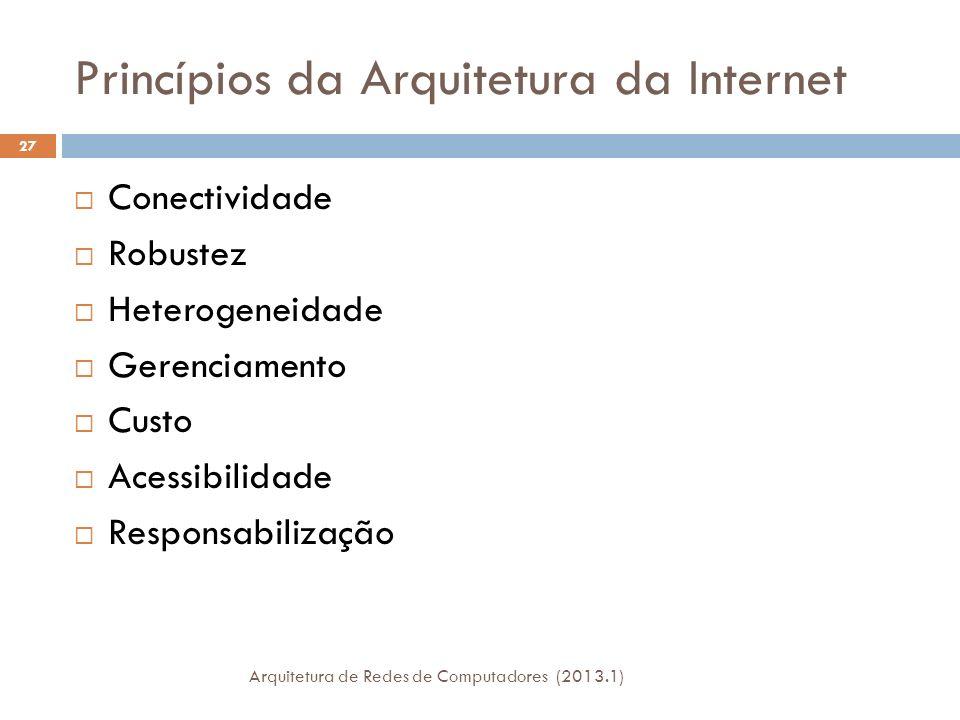 Princípios da Arquitetura da Internet Arquitetura de Redes de Computadores (2013.1) 27 Conectividade Robustez Heterogeneidade Gerenciamento Custo Acessibilidade Responsabilização