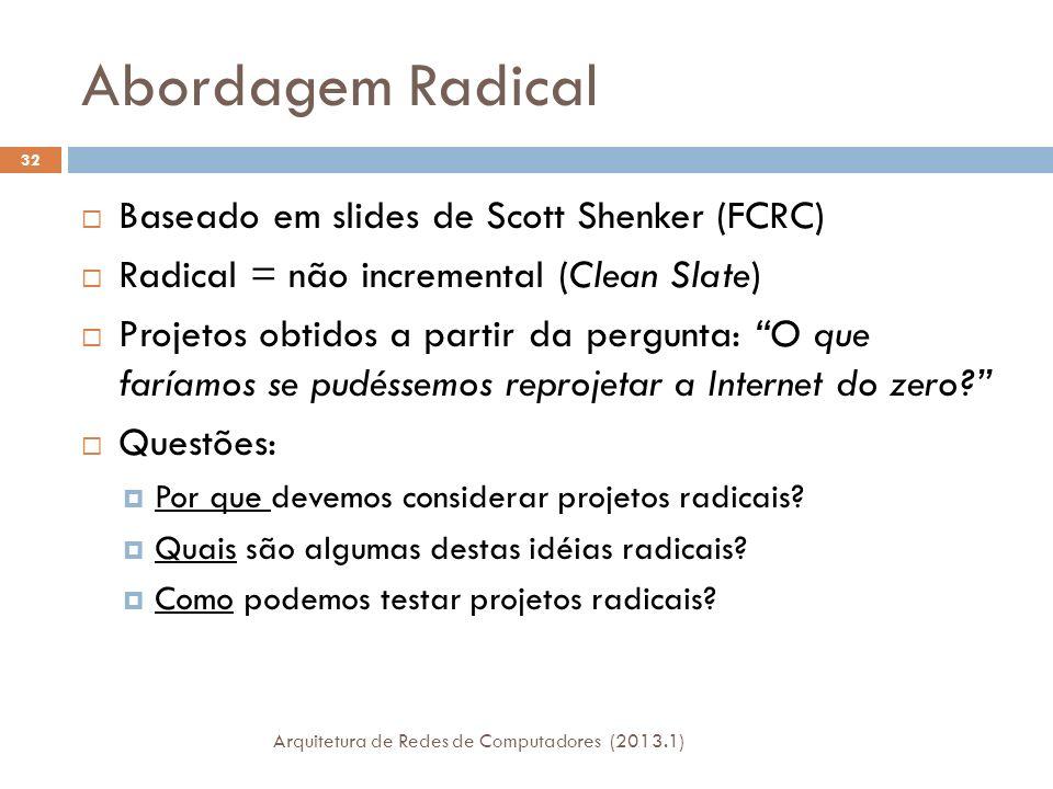 Abordagem Radical Baseado em slides de Scott Shenker (FCRC) Radical = não incremental (Clean Slate) Projetos obtidos a partir da pergunta: O que faríamos se pudéssemos reprojetar a Internet do zero.