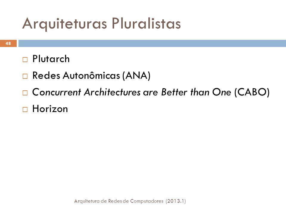 Arquiteturas Pluralistas Arquitetura de Redes de Computadores (2013.1) 48 Plutarch Redes Autonômicas (ANA) Concurrent Architectures are Better than One (CABO) Horizon
