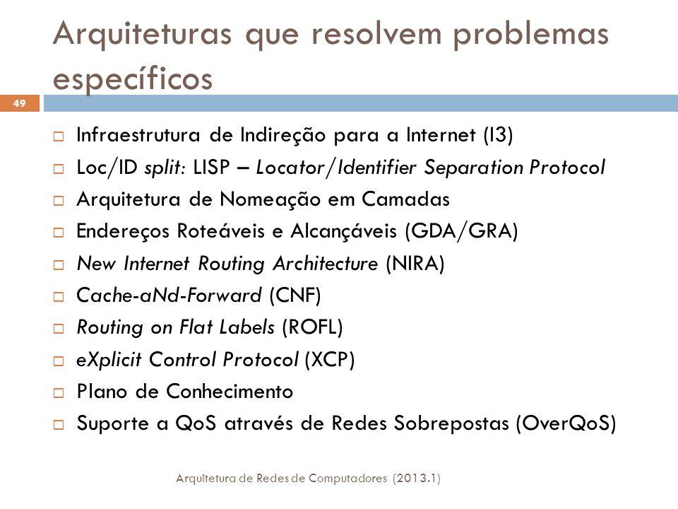 Arquiteturas que resolvem problemas específicos Arquitetura de Redes de Computadores (2013.1) 49 Infraestrutura de Indireção para a Internet (I3) Loc/ID split: LISP – Locator/Identifier Separation Protocol Arquitetura de Nomeação em Camadas Endereços Roteáveis e Alcançáveis (GDA/GRA) New Internet Routing Architecture (NIRA) Cache-aNd-Forward (CNF) Routing on Flat Labels (ROFL) eXplicit Control Protocol (XCP) Plano de Conhecimento Suporte a QoS através de Redes Sobrepostas (OverQoS)