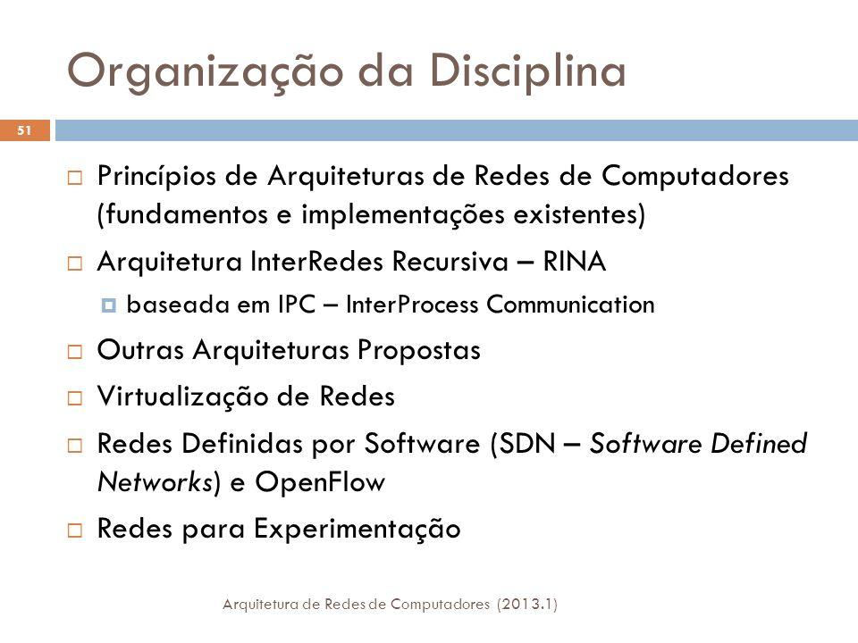 Organização da Disciplina Arquitetura de Redes de Computadores (2013.1) 51 Princípios de Arquiteturas de Redes de Computadores (fundamentos e implementações existentes) Arquitetura InterRedes Recursiva – RINA baseada em IPC – InterProcess Communication Outras Arquiteturas Propostas Virtualização de Redes Redes Definidas por Software (SDN – Software Defined Networks) e OpenFlow Redes para Experimentação