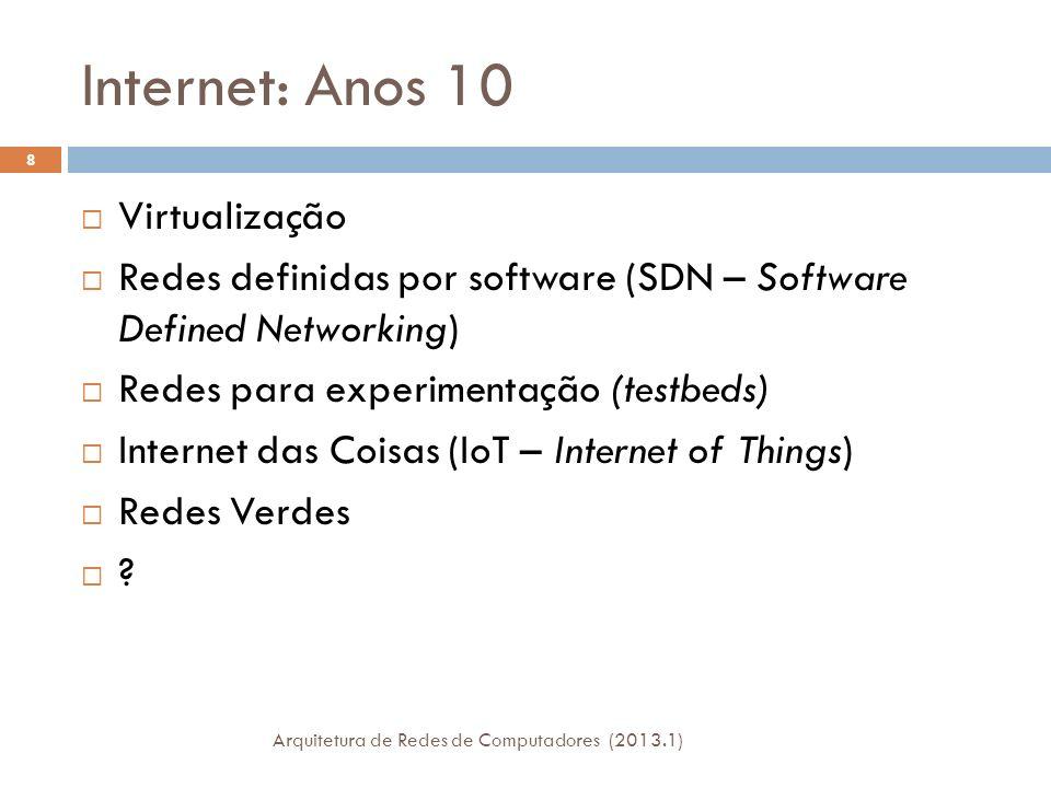 Internet: Anos 10 Arquitetura de Redes de Computadores (2013.1) 8 Virtualização Redes definidas por software (SDN – Software Defined Networking) Redes para experimentação (testbeds) Internet das Coisas (IoT – Internet of Things) Redes Verdes ?