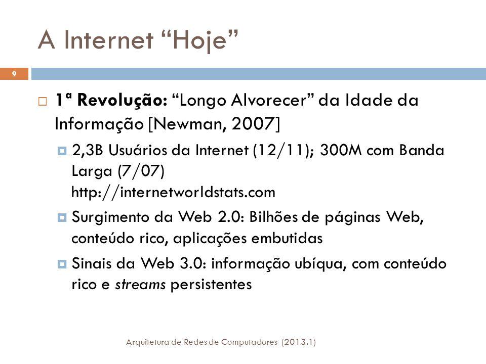 A Internet Hoje 1ª Revolução: Longo Alvorecer da Idade da Informação [Newman, 2007] 2,3B Usuários da Internet (12/11); 300M com Banda Larga (7/07) http://internetworldstats.com Surgimento da Web 2.0: Bilhões de páginas Web, conteúdo rico, aplicações embutidas Sinais da Web 3.0: informação ubíqua, com conteúdo rico e streams persistentes 9 Arquitetura de Redes de Computadores (2013.1)